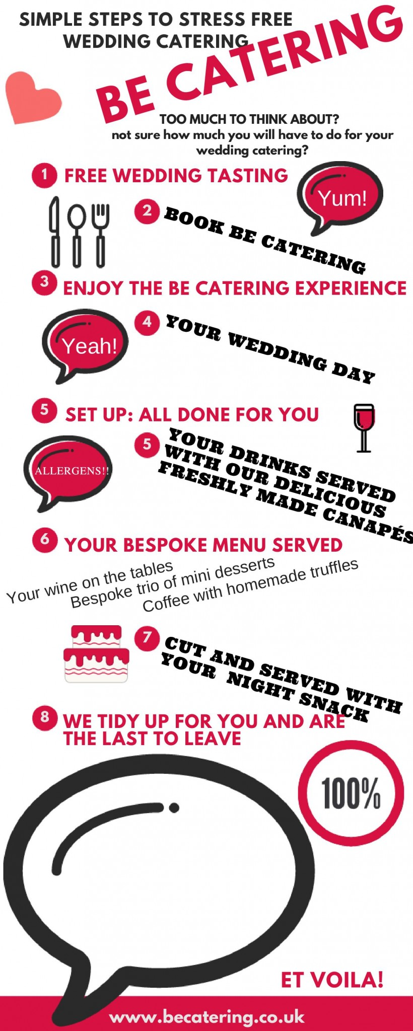 SIMPLE STEPS TO STRESS FREE WEDDINGCATERING (1)-page-001